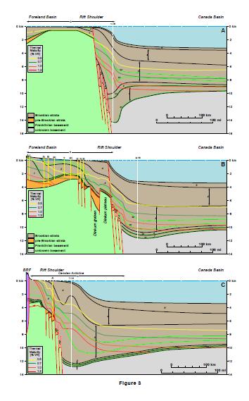 2008 example figure