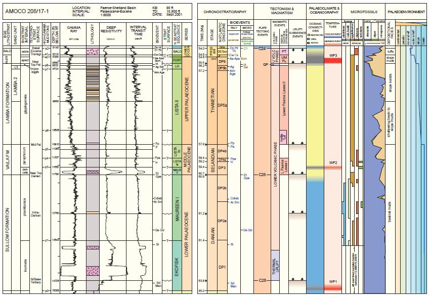 208 17-1 Eocene