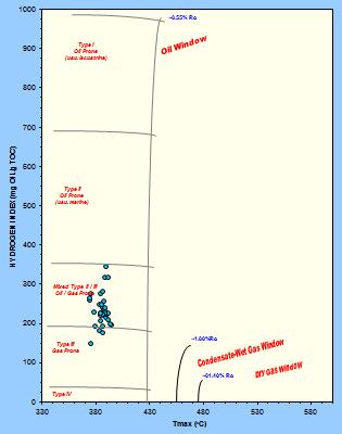 hydrogen index